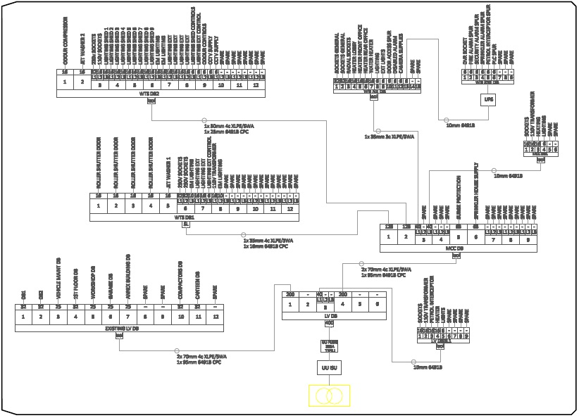 design consultancy rh espm co uk 3 phase distribution board schematic distribution board schematic